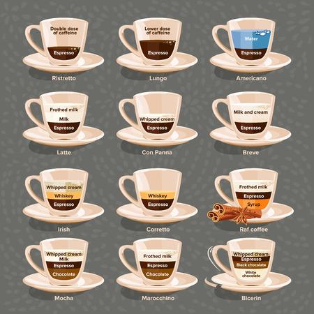 Kaffee-Typen und ihre Vorbereitung auf dunklem Hintergrund.