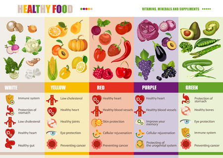 gezondheid: Gezonde levensstijl, dieet en voeding concept. Stock Illustratie