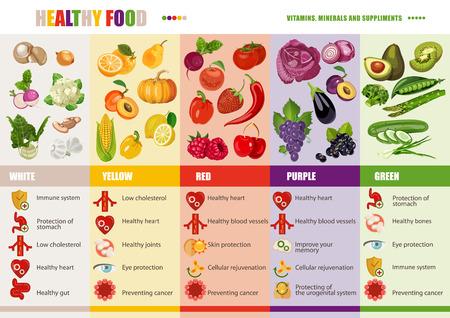 sağlık: Sağlıklı yaşam, diyet ve beslenme kavramı. Çizim