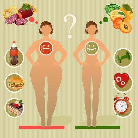 健康的なライフ スタイル、健康的な食事の日常。ダイエット。女の子の選択: 脂肪や薄型をされています。健康的な生活習慣、悪い習慣。  イラスト・ベクター素材