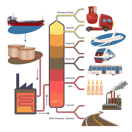 Oil industry concept with fuel transportation process. Oil refinery or chemical plant. Vector illustration