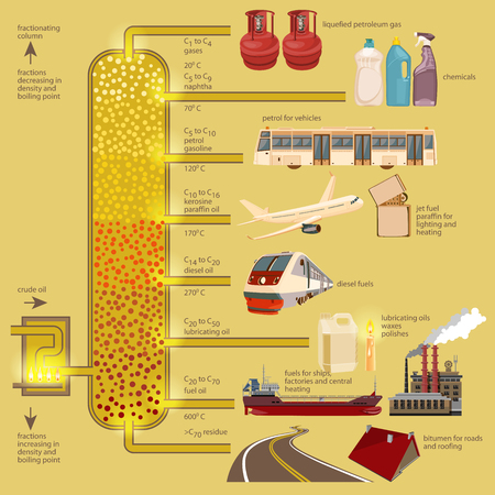 chemical plant: Oil industry concept with fuel transportation process. Oil refinery or chemical plant. Vector illustration