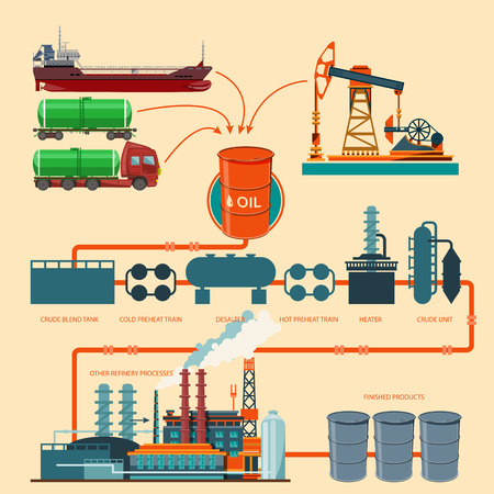 terminal: Oil recovery, oil rig, oil industry set with extraction refinery transportation petroleum vector illustration