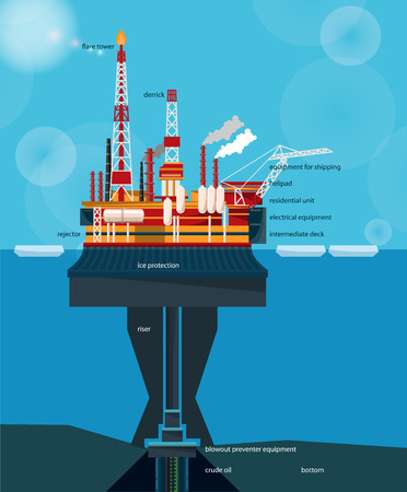 mining ships: Offshore oil platform design concept set with petroleum. Helipad, cranes, derrick, hull column, lifeboat, workshop, manifold, gas lift module.
