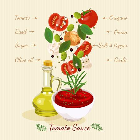 Tomatensaus Ingrediënten Falling Down. Tomatensap Vector Illustratie