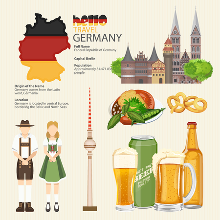 Deutschland-Reise-Plakat. Infografik. Trip Architekturkonzept. Touristische Hintergrund mit Sehenswürdigkeiten, Burgen, Denkmäler, Deutsch Küche, Bier, Wurst, Brezel.