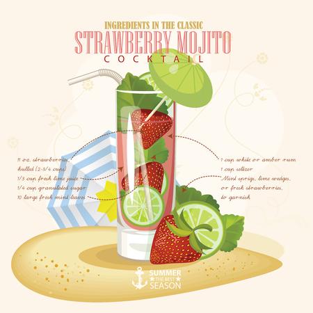 mojito: illustration of popular alcoholic cocktail. Strawberry Mojito club alcohol shot.