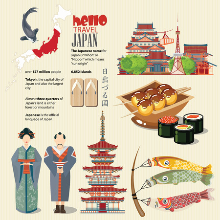 Magnífico cartel del viaje de Japón