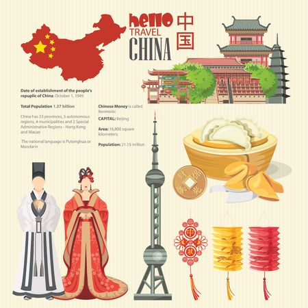 beijing: Infographics of China. China travel poster with icons, infographics elements , landmarks and famous Chinese symbols on light background.