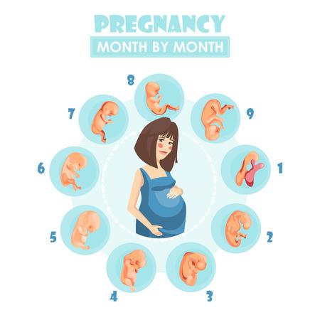 Zwangere vrouw. Kleurrijke vectorillustratie met zwangerschap concept