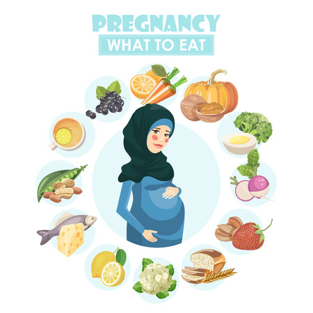 Muslim pregnant woman. Vector colorful illustration with pregnancy concept. Healthy food Illustration