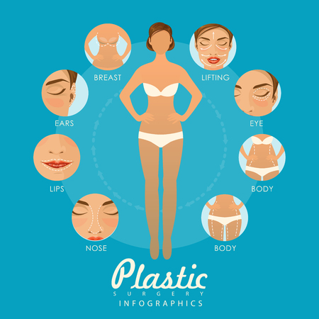 Plastic surgery. Vector illustration. Banco de Imagens - 102483607