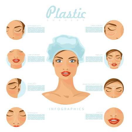 Plastic surgery. Vector illustration.