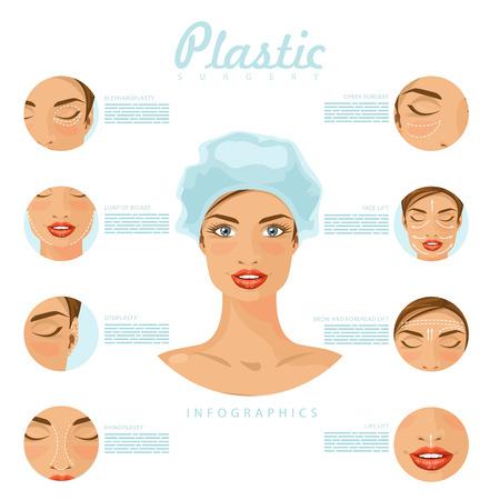 Plastische Chirurgie. Vektorillustration.