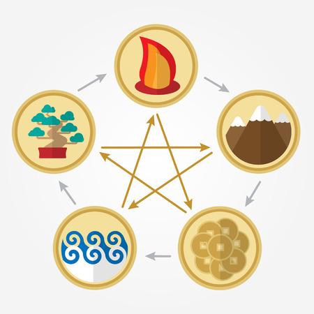 Fünf Elemente des Feng Shui in flaches Design: Feuer, Wasser, Holz, Erde, Metall