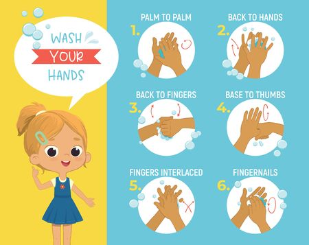 How to wash your hands 6 Step Poster Infographic illustration. Poster with the cute girl shows how to wash hands properly. Hygiene Poster for kids
