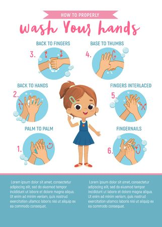 How to wash your hands Six Step Poster Infographic illustration for children. Poster with the cute girl shows how to wash hands properly. Hygiene Poster for kids with the plays for your text