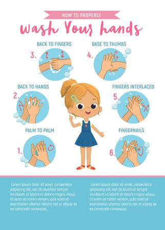 How to wash your hands Six Step Poster Infographic illustration for children. Poster with the cute Blond girl shows how to wash hands properly. Hygiene Poster for kids with the plays for your text