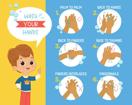 How to wash your hands Step Poster Infographic illustration. Poster with brown hair boy shows how to wash hands properly.