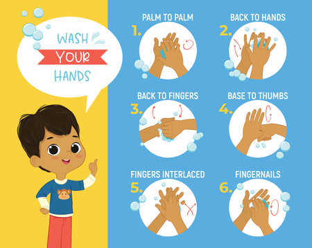 How to wash your hands Step Poster Infographic illustration. Poster with Latino boy shows how to wash hands properly.