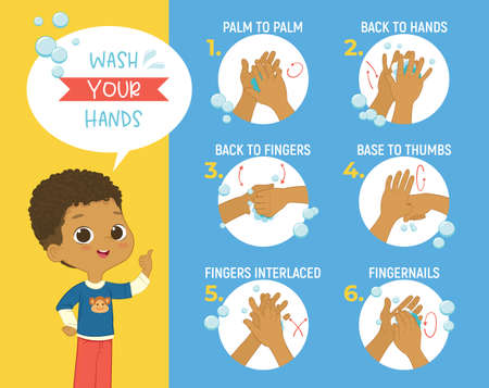 How to wash your hands Step Poster Infographic illustration. Poster with African American boy shows how to wash hands properly.