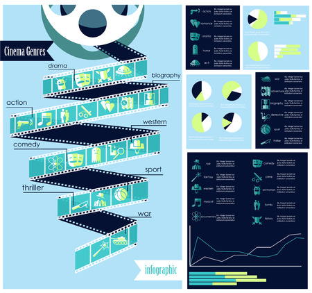 genres: Vector set of cinema genres infographic with icons, different charts, rates, grahic Illustration