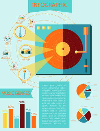 electronic music: Vector infographic. Music genres theme. Rock, pop, hip hop, latin, classical, electronic, jazz, blues.