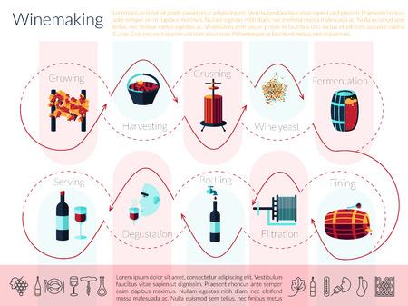 프로세스 및 도구를 만드는 주요 와인의 평면 그림. 주류 생산.