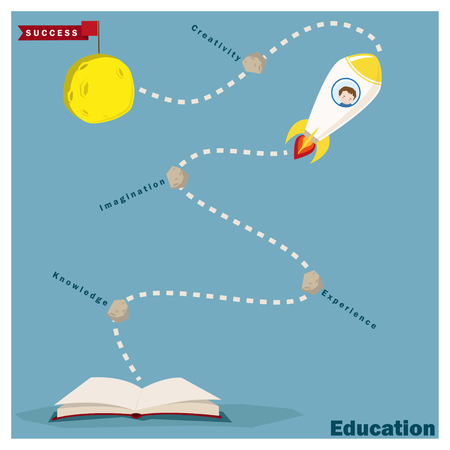 superpower: Education is superpower to success,vector,illustration Illustration