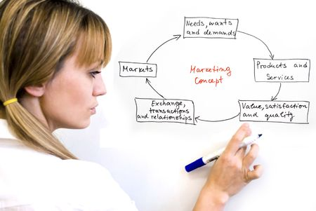 image describing marketing concept in business photo