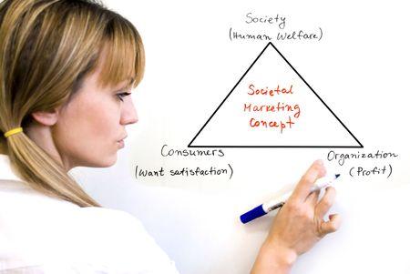 image describing societal marketing concept in business photo