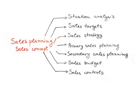 image describing sales planning concept photo