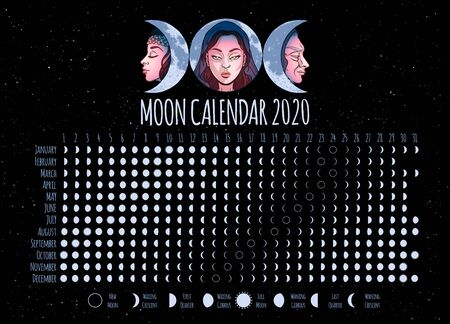 Moon calendar, 2020 year, lunar phases, cycles. Design illustrated with Triple Goddess symbol: Maiden, Mother and Crone. Vector illustration 向量圖像