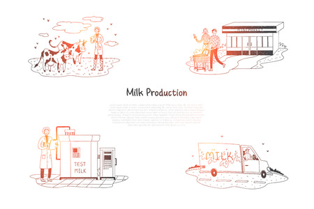 Milk production - counting cows on field, producing milk in factory, delivery and buying milk in supermarket vector concept set. Hand drawn sketch isolated illustration
