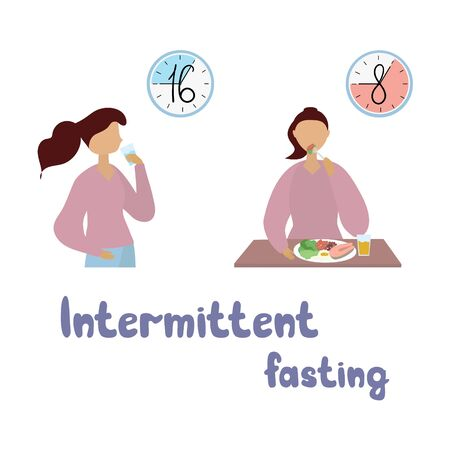 Intermittent fasting concept. Method of losing weight and recovery. Scheme 8 16, eight-hour food window. Girl drinks water for sixteen hours, eat healthy food for eight hours.