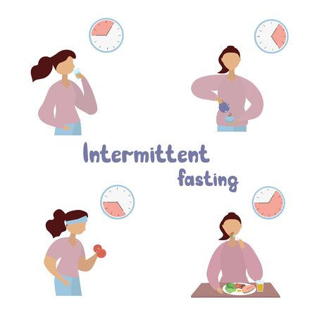 Intermittent fasting concept. Method of losing weight and recovery. Scheme 8 16, eight-hour food window. Girl drinks water and tea for sixteen hours, eat healthy food. Vector flat illustration.