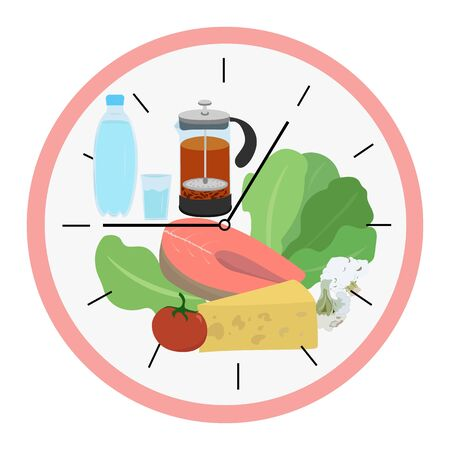 Dial with concept of Intermittent fasting, divided into sectors with healthy food and water and tea. Method of losing weight and accelerating metabolism. Scheme 8 16, food window.
