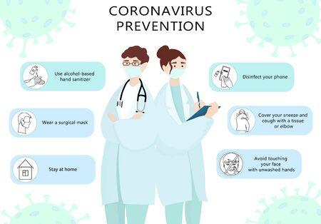 Infographics measures to prevent Coronavirus.