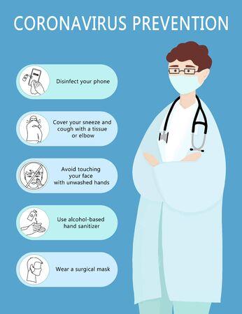 prevent coronavirus infection.