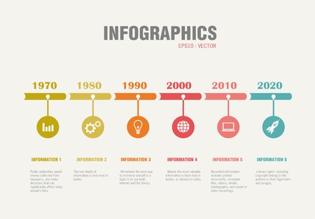 horizontal bar: Timeline Infographic with diagrams