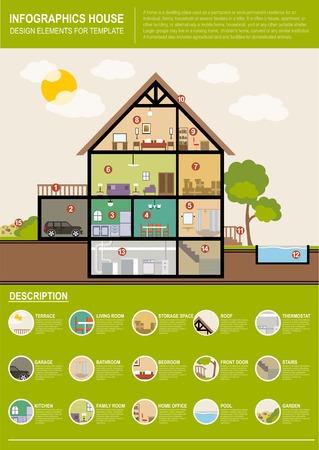 building house: Infographics template Casa Casa moderna interni Spaccato paesaggio