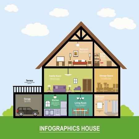 casale: Casa infographics template Casa moderna interni Cutaway paesaggio