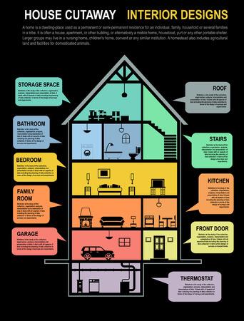 cutaway: House template infographics  Modern House Interior Cutaway