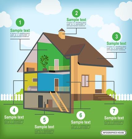 haus: Haus-Vorlage Infografiken modernen Haus Interieur Cutaway Landschaft