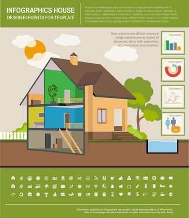 cutaway: House template infographics. Modern House Interior Cutaway. landscape