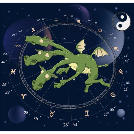 Zodiac signs. A dragon.  Vector