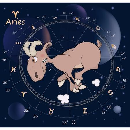 Zodiac signs. Aries. Cartoon