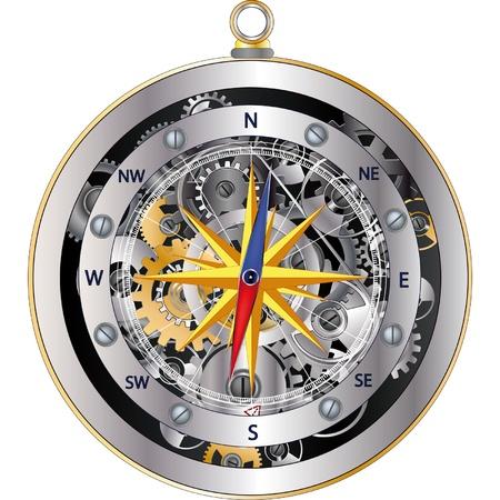 Mechanical compass Vector