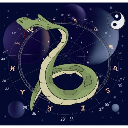 Snake  Horoscope animal sign Vector