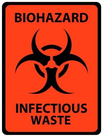 Señal de seguridad de residuos infecciosos de riesgo biológico. Alerta a los empleados y visitantes de la presencia de materiales de desecho infecciosos peligrosos. Ilustración de vector